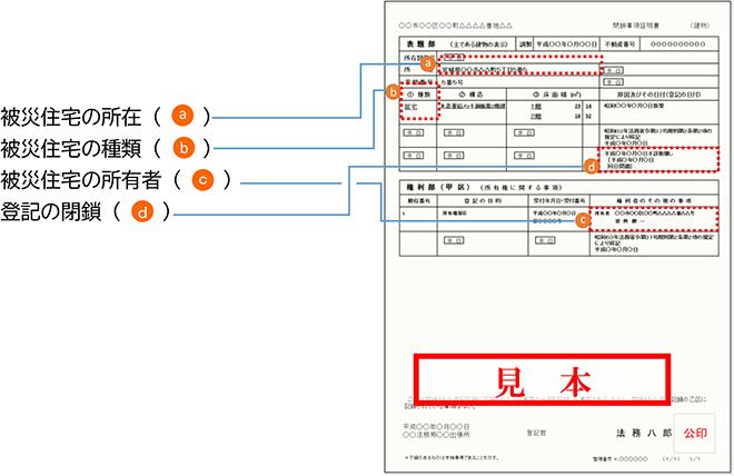 登記 における 不動産 事項 書 の 証明 登記 建物