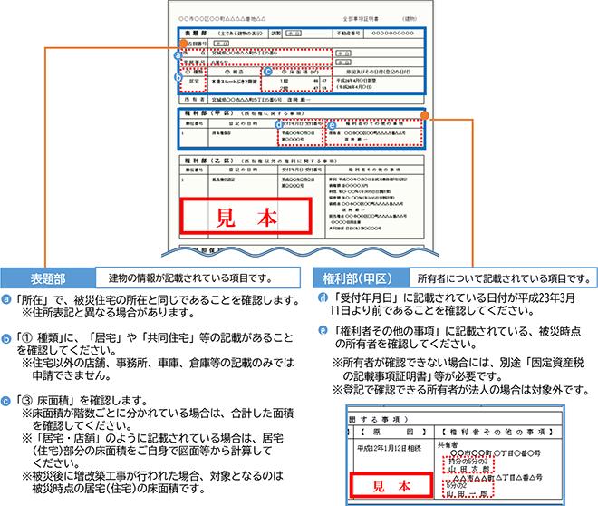 見本. \u203b登記事項証明書